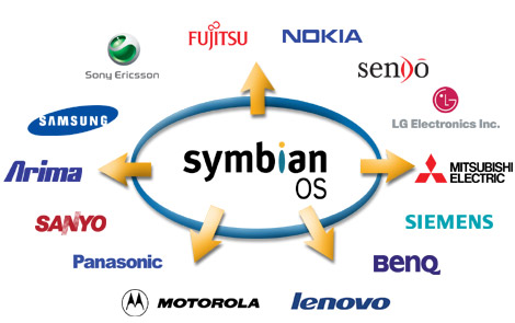 Nokia has officially renounced the Symbian platform