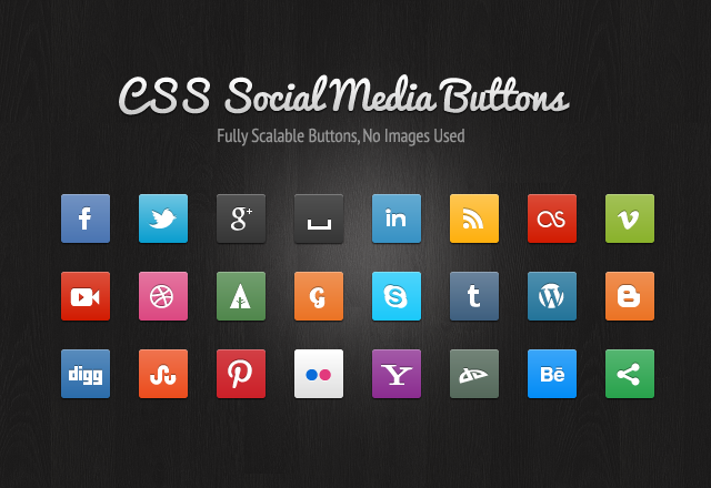 Social buttons secrets: tweet, facebook like, share