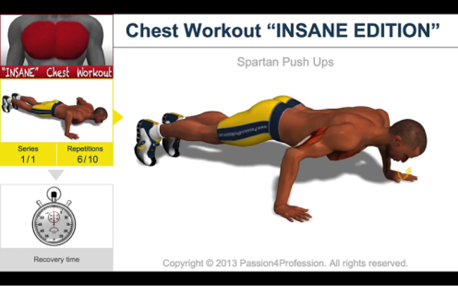 The Features Of Chest Workout
