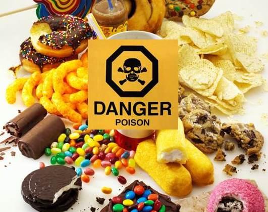 Food Additives To Avoid List