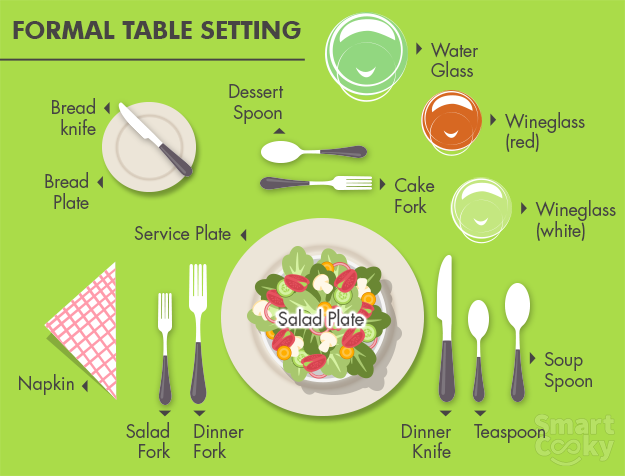 What are the main rules of the restaurant etiquette New  : the restaurant etiquette from webuserblog.com size 625 x 476 png 112kB