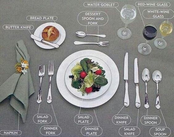 How to arrange the cutlery on the dining table New York  : How to arrange the cutlery on dining table1 from webuserblog.com size 564 x 444 jpeg 52kB
