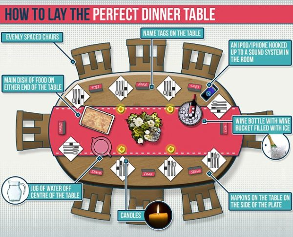 A Table Layout For Dinner Party What Are The Main Steps