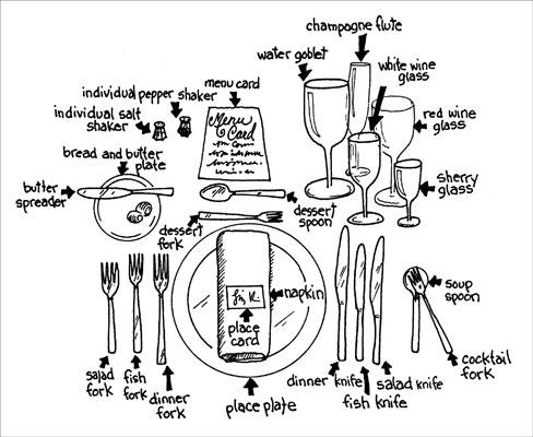 Wonderful Table Setting Rules Glasses Images - Best Image Engine ...