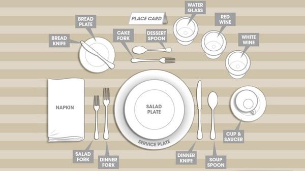 What Are The Main Tips Of Table Set Up 1